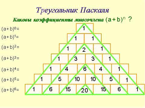 конспект урока по математике 4 класс: